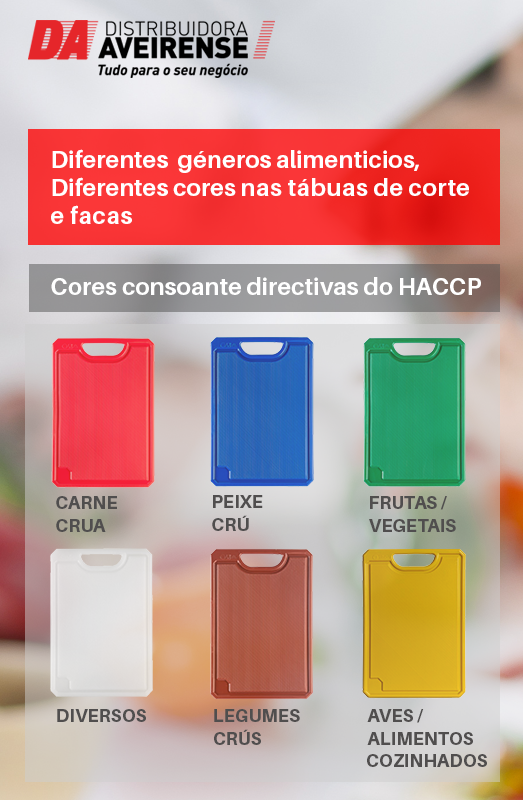 cores-haccp.png